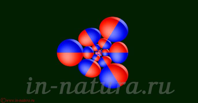 Порядок присоединения нуклонов