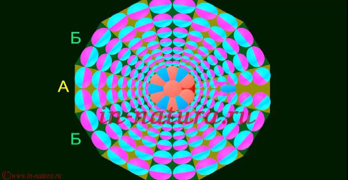 Энергия ионизации атома