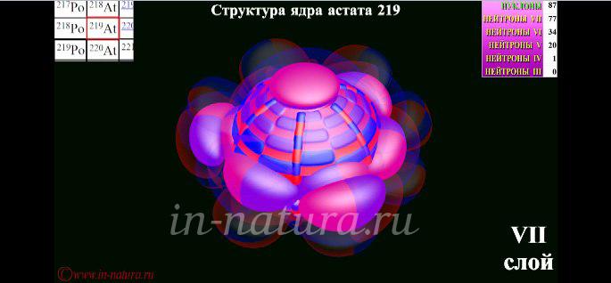астат-изотоп