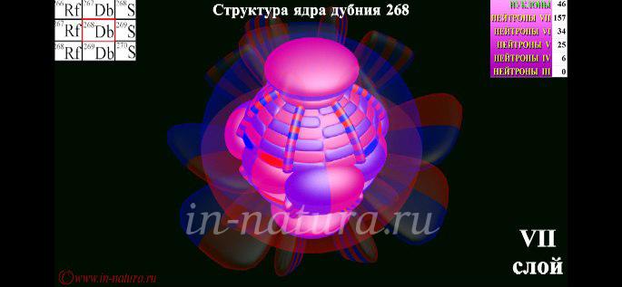 Дубний изотоп