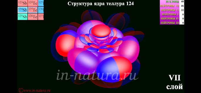 теллур элемент