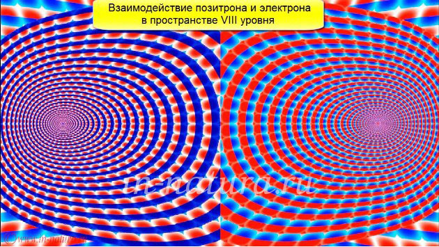 Взаимодействие позитрона и электрона в пространстве 8 уровня
