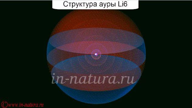 Пространственный заряд