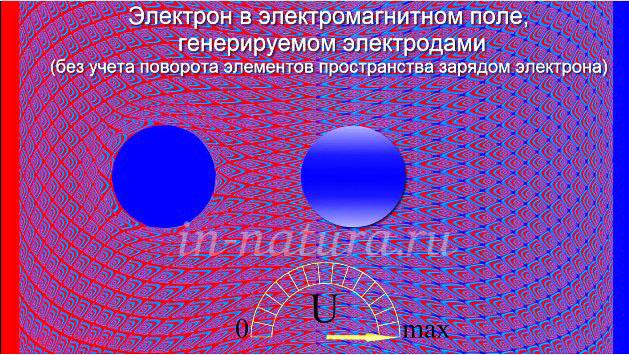 Электрон в электромагнитном поле