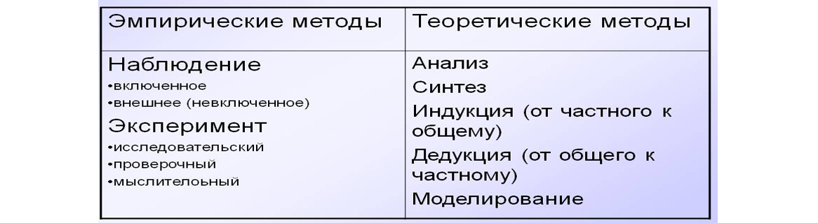 ЕГЭ биология-0005
