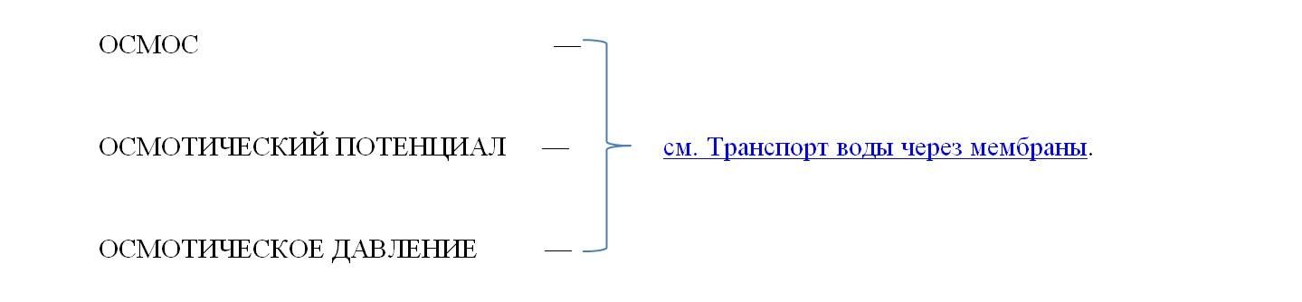 Словарь клеточных терминов